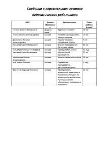 Informacija ob urovne kvalifikacii i opyte raboty ped rabotnikov